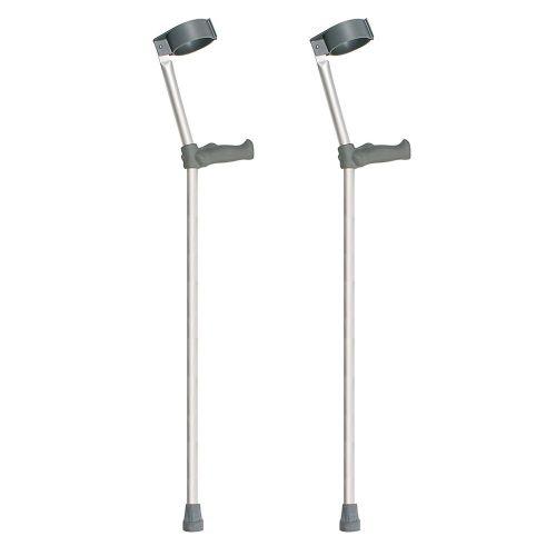 Permanent User Crutches
